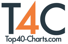 Us top 40 music charts download