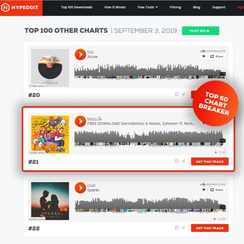 How to get on the soundcloud charts